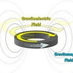 Magnetic Anti-Gravity Drives and Warp Drives | Pearltrees