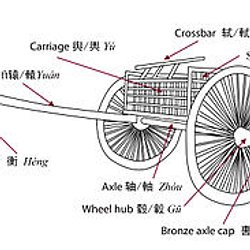 Circus Maximus Diagram