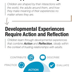 Beyond Academics What Holistic Approach >> Parent Community Involvement Pearltrees