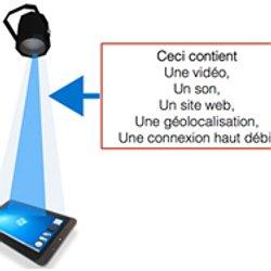 Ou Vlc – Lampe Led Utopie Internet Révolution Lifire Lifi Par ID2EH9