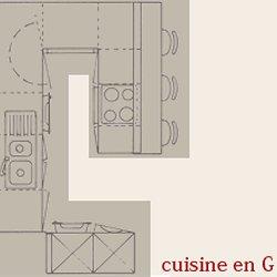 Cuisine En G | Amenagement D Une Cuisine Les 5 Regles A Connaitre Pearltrees
