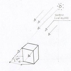 Comment dessiner des ombres for Dessiner un meuble en ligne