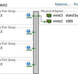 VMware Virtual Networks | Pearltrees