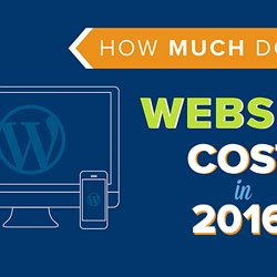The Average Cost Of E Commerce Website Development | Pearltrees