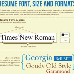 what is the best resume font