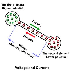 Free Energy Devices >> Free Energy Devices Zero Point Energy And Water As Hho Fuel