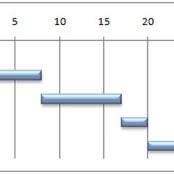 Simulation diagramme gantt excel 2007 pearltrees simulation diagramme gantt excel 2007 ccuart Image collections