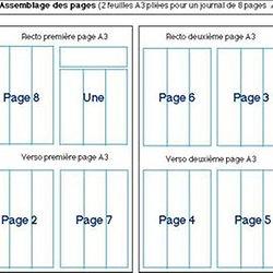 créer une page de journal