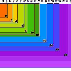 Megapixels Comparison and Maximum Print Size Charts | Pearltrees
