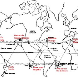 Earth's Grid System, Becker-Hagens, Ley Lines, Hartmann Net, Curry