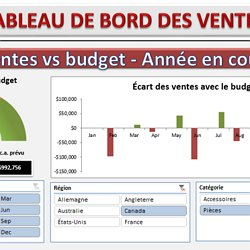 Analyse Commerciale Pearltrees