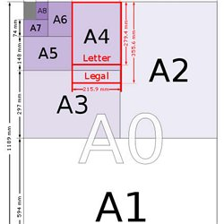 Dimensions Of A Paper Sizes