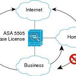 Cisco ASA 5505 Firewall Initial Setup: Cisco ASA Training