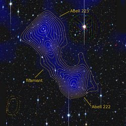 elements periodic table glossary dark matter is the thread connecting galaxy clusters - Periodic Table App Royal Society Of Chemistry
