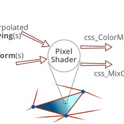 Diagramming Components for HTML5/Canvas, by Northwoods Software