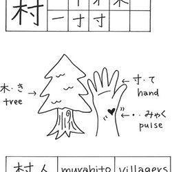 Kanji Romaji Hiragana Convert   Pearltrees