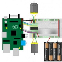 Raspberry Pi Control of Dual H-Bridge with Software PWM