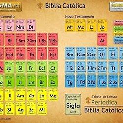 Religion pearltrees tabla peridica con los libros de la biblia urtaz Images