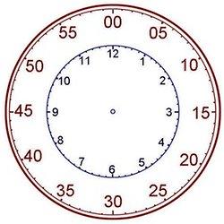 orologio bambini elementari