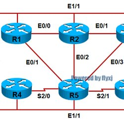Cisco - i7cud4 | Pearltrees