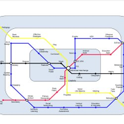 Metro Map Creator Pearltrees