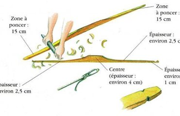 Comment Fabriquer Un Arc fabrication des arcs primitifs les arcs simples 1 | pearltrees