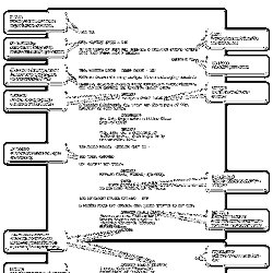 template for documentary 2 column film video scripts Templates and word documents you can download to script formats, and you can download word documents from the templates above to use as a starting point for your scripting needs the example scripts include links to the resulting youtube videos so you can follow along two column.