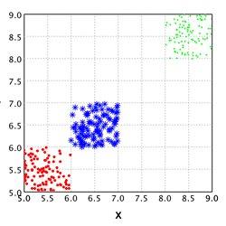 Python Data Analysis Library — pandas: Python Data Analysis