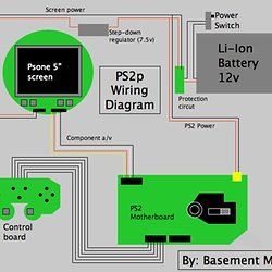 ps handheld pearltrees console modding site ps2 portable wiring diagram