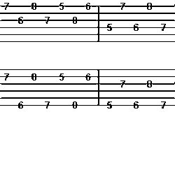 Know Every Note on the Guitar in 9 Days | Pearltrees